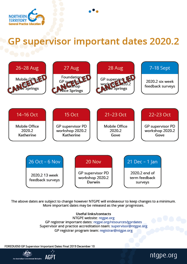 GP Supervisor Important Dates 2020.2